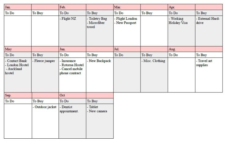 travelplanning calendar